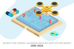 Advanced Drug Delivery System Market