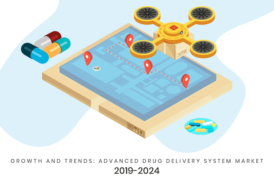 Advanced Drug Delivery System Market